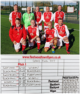 Fleetwood Flyers playing in Poolfoot to become Champions for 2017