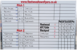 Fleetwood Flyers playing in Poolfoot Farm Lancs League